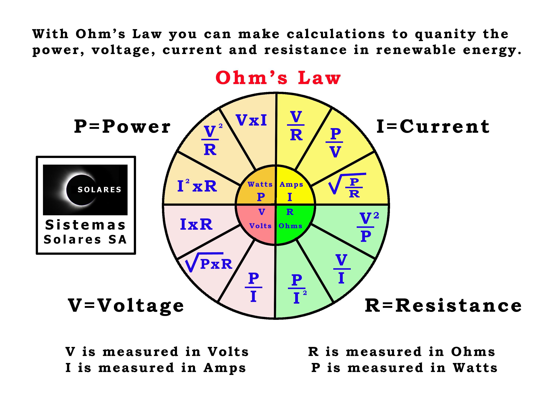 "Electrical Ohm S Law : ""ohm s law sol"